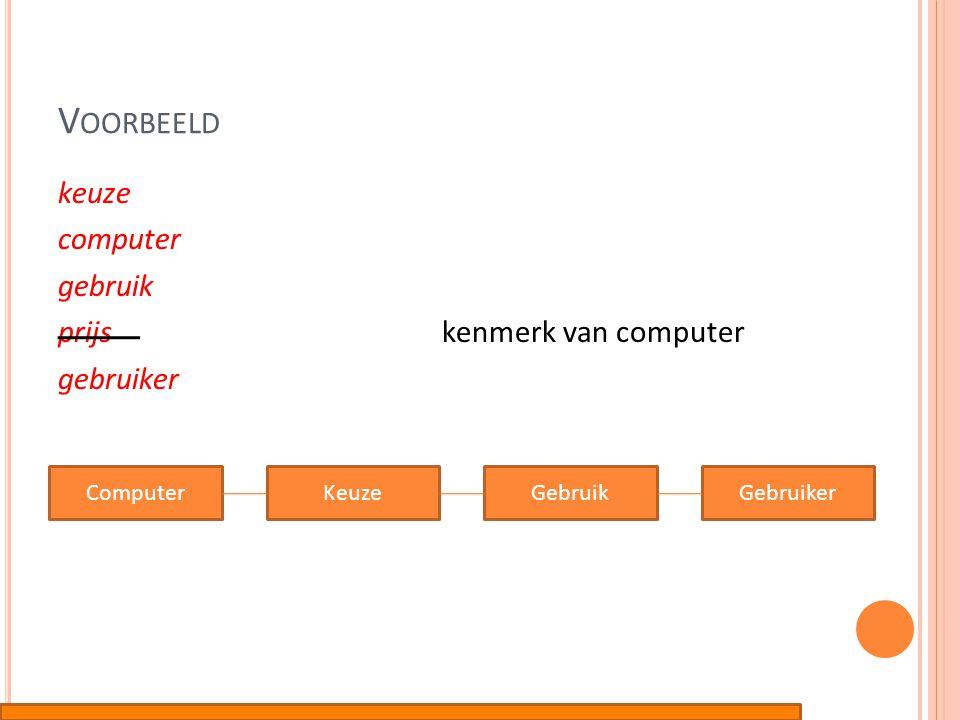 V OORBEELD keuze computer gebruik prijskenmerk van computer gebruiker ComputerKeuzeGebruikGebruiker