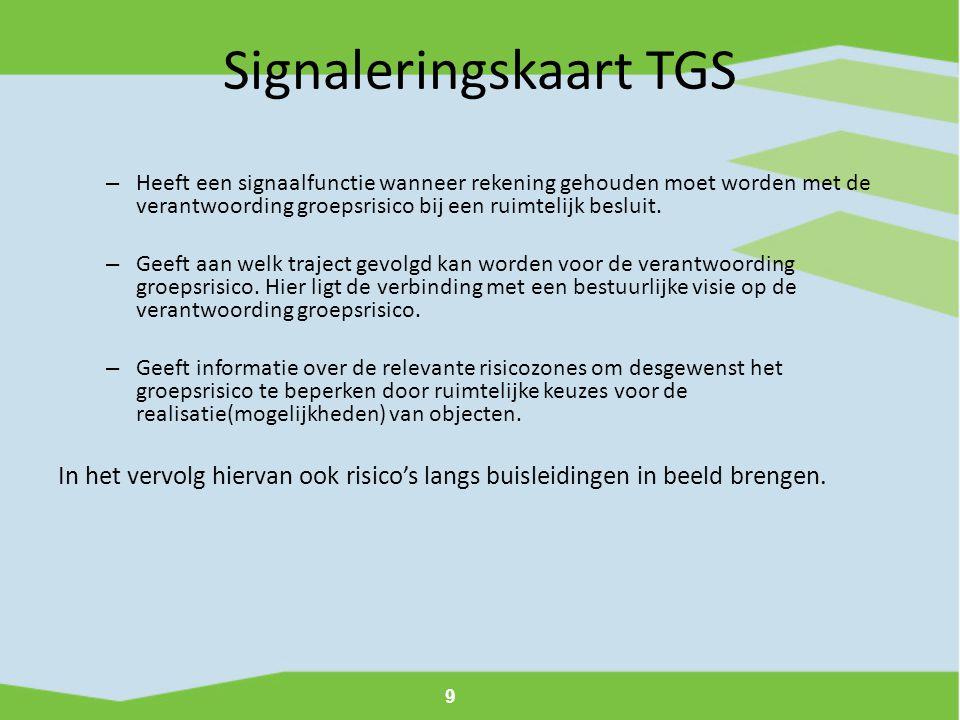 9 Signaleringskaart TGS – Heeft een signaalfunctie wanneer rekening gehouden moet worden met de verantwoording groepsrisico bij een ruimtelijk besluit