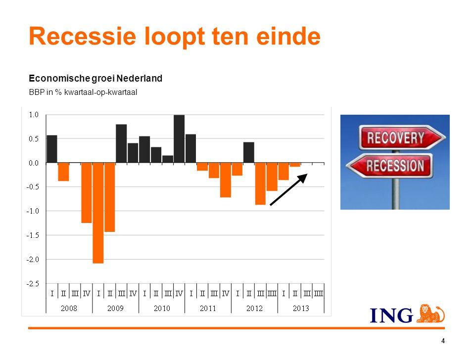 5 Herstel ter land, ter zee en in de lucht Zee Goederenoverslag Rotterdam Lucht Vrachtvervoer Schiphol Weg Enquête Transport & Logistiek Nederland Industrie Inkoopmanagers- index