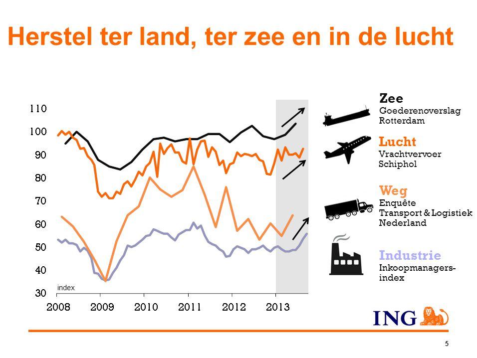 5 Herstel ter land, ter zee en in de lucht Zee Goederenoverslag Rotterdam Lucht Vrachtvervoer Schiphol Weg Enquête Transport & Logistiek Nederland Ind