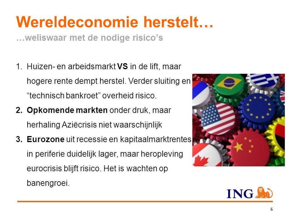 """1.Huizen- en arbeidsmarkt VS in de lift, maar hogere rente dempt herstel. Verder sluiting en """"technisch bankroet"""" overheid risico. 2.Opkomende markten"""