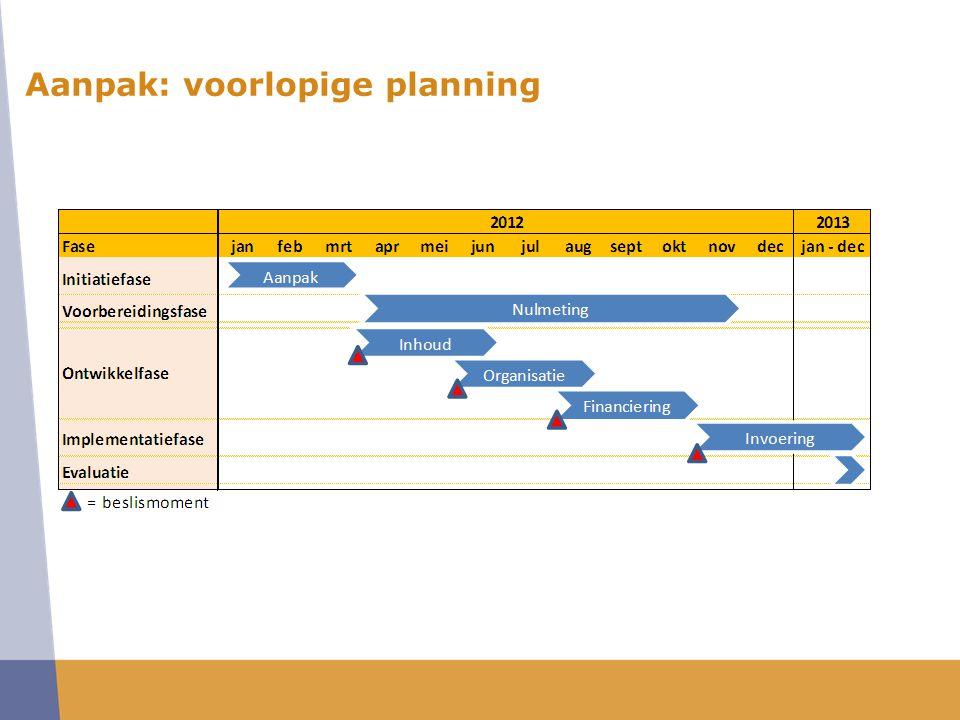 Aanpak: voorlopige planning