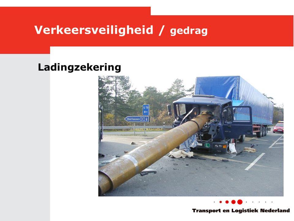 Verkeersveiligheid / gedrag Ladingzekering