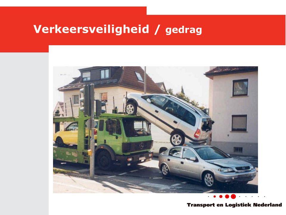 Verkeersveiligheid / gedrag