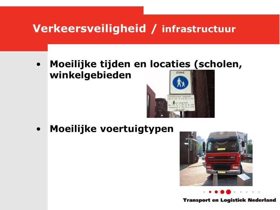 Verkeersveiligheid / infrastructuur •Moeilijke tijden en locaties (scholen, winkelgebieden •Moeilijke voertuigtypen