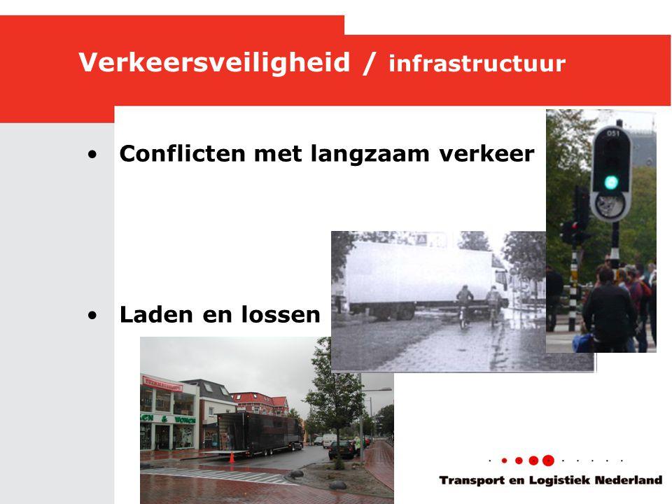 Verkeersveiligheid / infrastructuur •Conflicten met langzaam verkeer •Laden en lossen