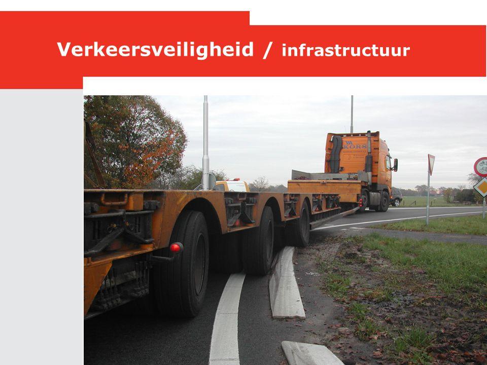 Verkeersveiligheid / infrastructuur
