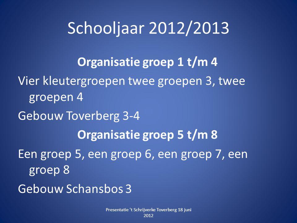 Schooljaar 2012/2013 Organisatie groep 1 t/m 4 Vier kleutergroepen twee groepen 3, twee groepen 4 Gebouw Toverberg 3-4 Organisatie groep 5 t/m 8 Een g