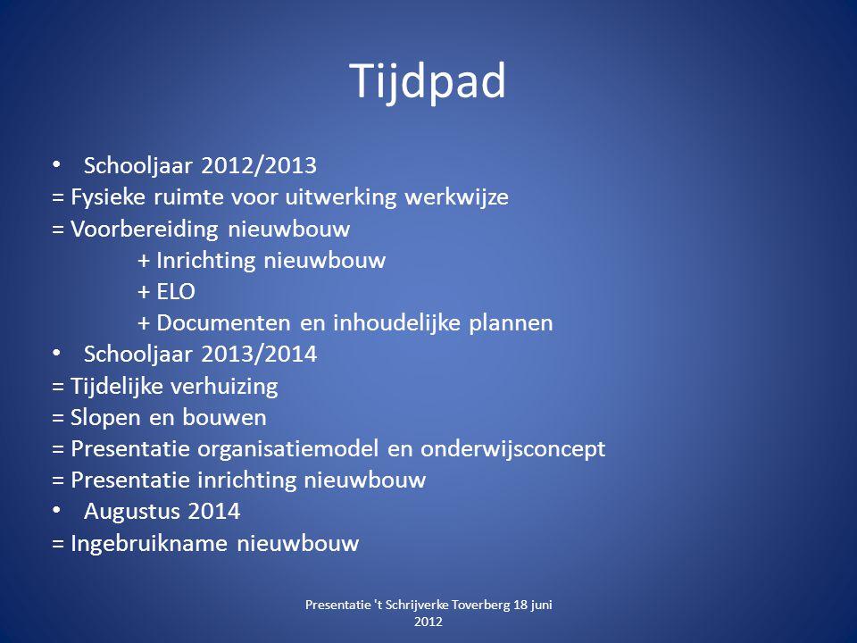 Tijdpad • Schooljaar 2012/2013 = Fysieke ruimte voor uitwerking werkwijze = Voorbereiding nieuwbouw + Inrichting nieuwbouw + ELO + Documenten en inhou