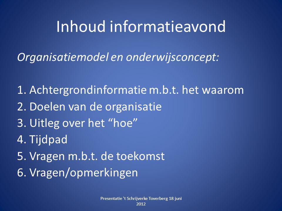 Inhoud informatieavond Organisatiemodel en onderwijsconcept: 1. Achtergrondinformatie m.b.t. het waarom 2. Doelen van de organisatie 3. Uitleg over he