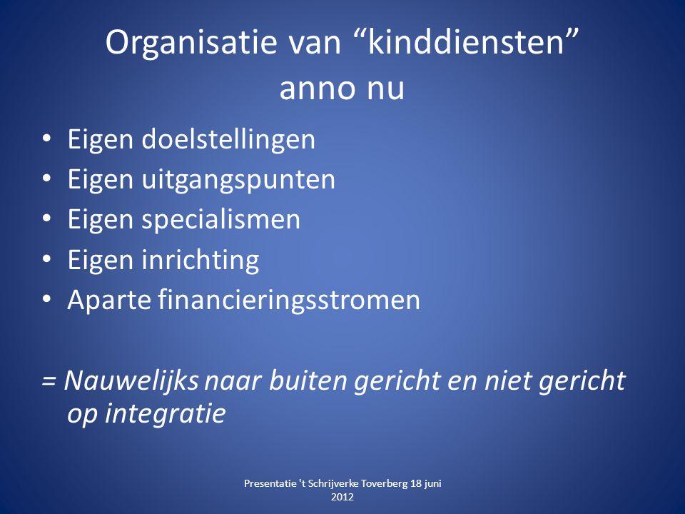 """Organisatie van """"kinddiensten"""" anno nu • Eigen doelstellingen • Eigen uitgangspunten • Eigen specialismen • Eigen inrichting • Aparte financieringsstr"""