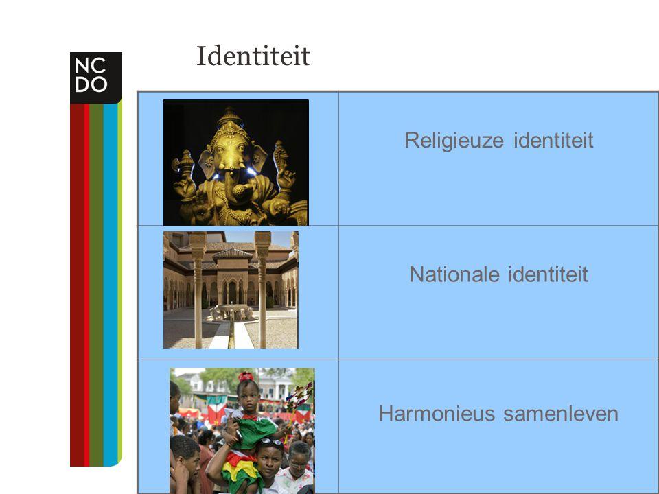 Identiteit Religieuze identiteit Nationale identiteit Harmonieus samenleven
