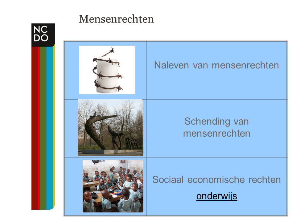 Mensenrechten Naleven van mensenrechten Schending van mensenrechten Sociaal economische rechten onderwijs