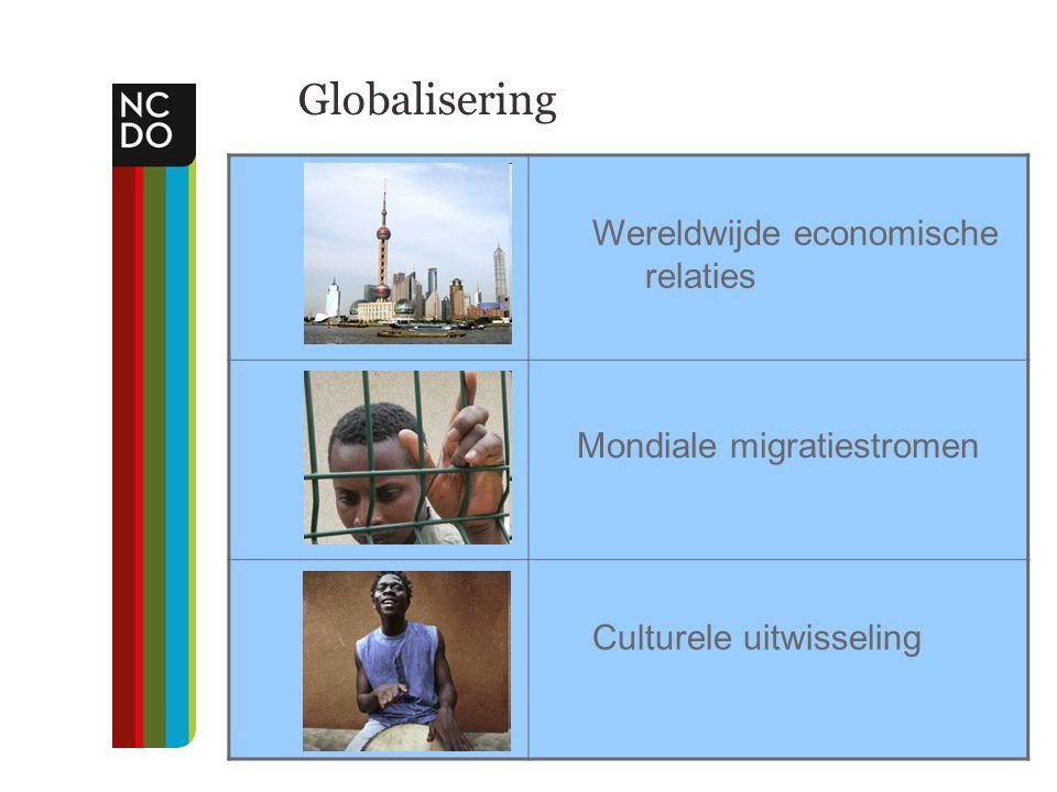 Globalisering Wereldwijde economische relaties Mondiale migratiestromen Culturele uitwisseling