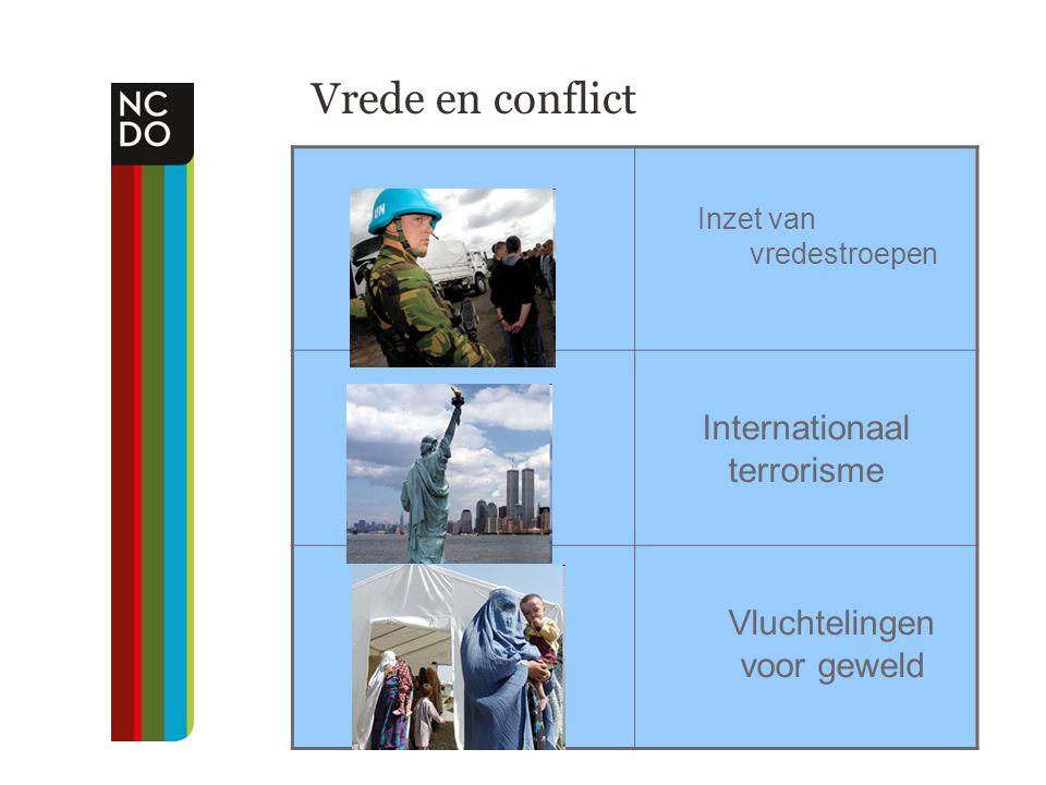 Vrede en conflict Inzet van vredestroepen Internationaal terrorisme Vluchtelingen voor geweld