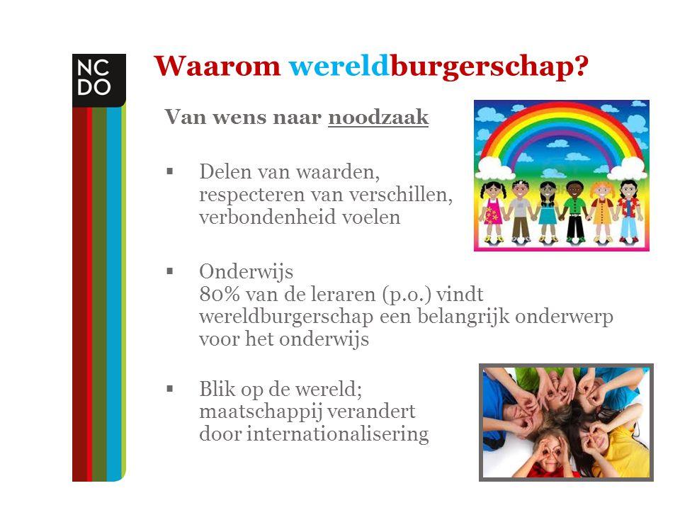 Waarom wereldburgerschap? Van wens naar noodzaak  Delen van waarden, respecteren van verschillen, verbondenheid voelen  Onderwijs 80% van de leraren