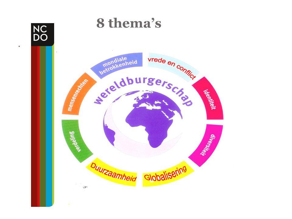 8 thema's.
