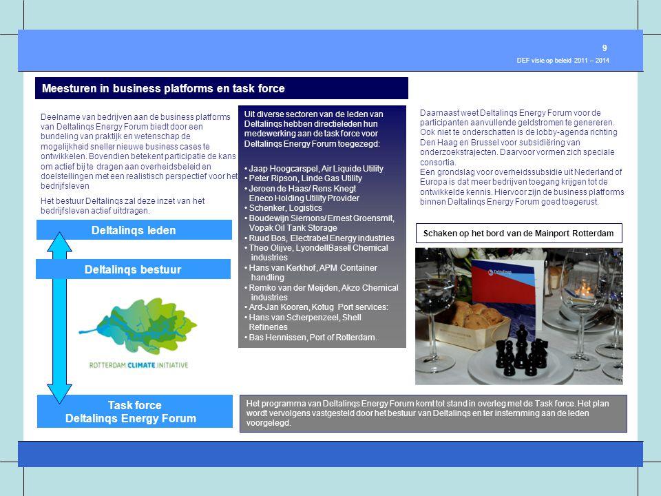 Deelname van bedrijven aan de business platforms van Deltalinqs Energy Forum biedt door een bundeling van praktijk en wetenschap de mogelijkheid snell