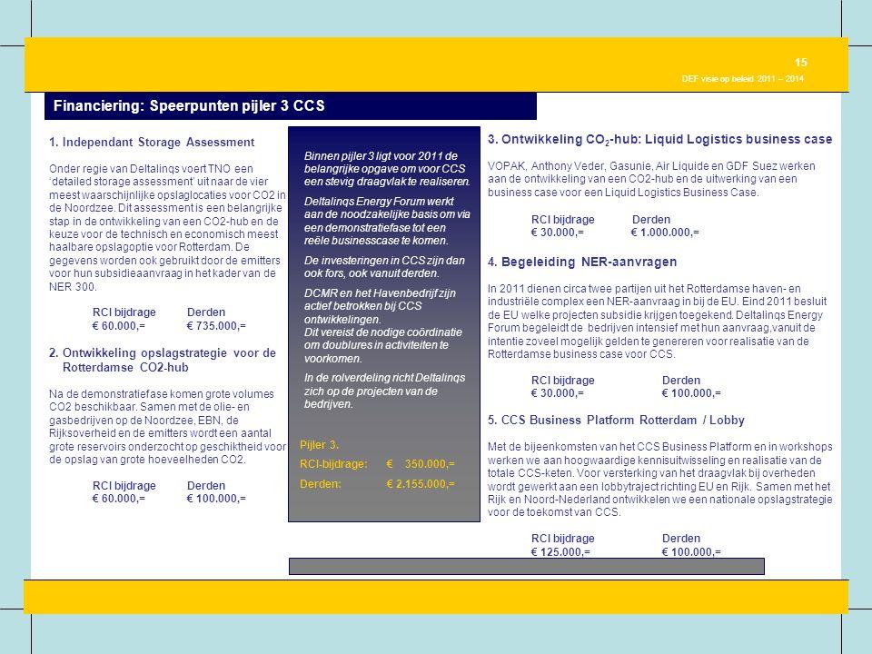 Financiering: Speerpunten pijler 3 CCS Binnen pijler 3 ligt voor 2011 de belangrijke opgave om voor CCS een stevig draagvlak te realiseren. Deltalinqs