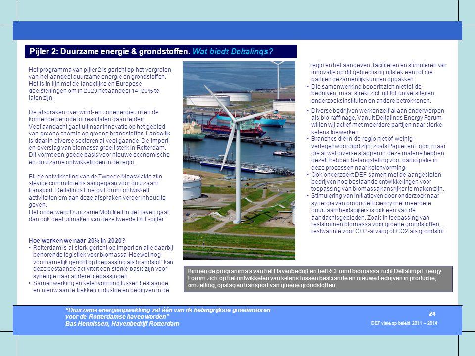 """""""Duurzame energieopwekking zal één van de belangrijkste groeimotoren voor de Rotterdamse haven worden"""" Bas Hennissen, Havenbedrijf Rotterdam Het progr"""