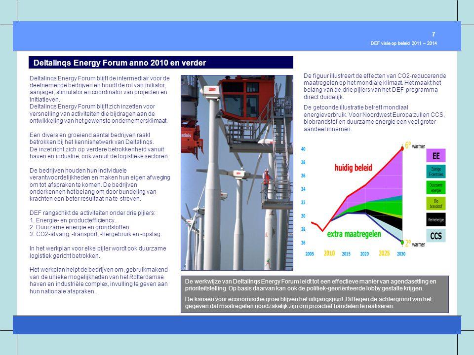 Deltalinqs Energy Forum blijft de intermediair voor de deelnemende bedrijven en houdt de rol van initiator, aanjager, stimulator en coördinator van pr