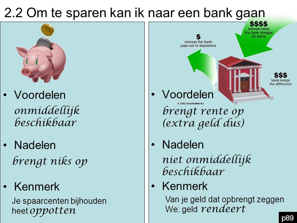 2.2 Om te sparen kan ik naar een bank gaan •Kernleerstof •Verwoord het schema p89 Jij Bank % Jij deponeert je geld bij de bank in ruil voor een vergoeding (rente/winst)
