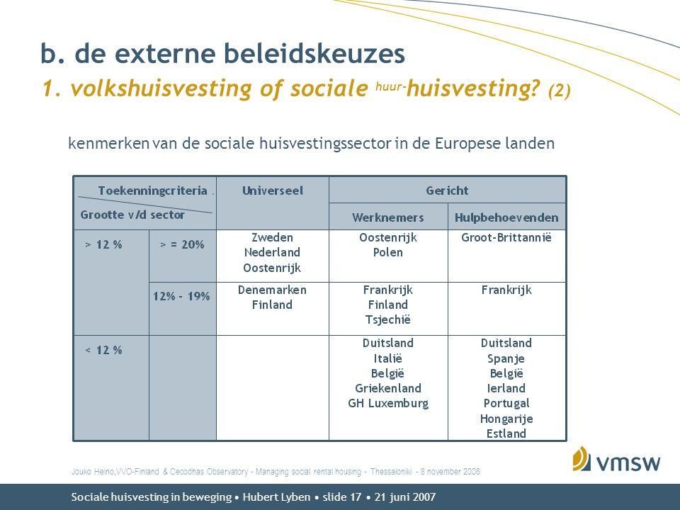 Sociale huisvesting in beweging • Hubert Lyben • slide 17 • 21 juni 2007 Jouko Heino,VVO-Finland & Cecodhas Observatory - Managing social rental housi