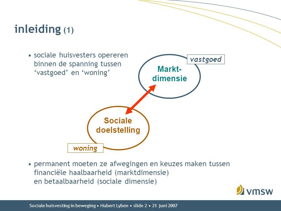Sociale huisvesting in beweging • Hubert Lyben • slide 2 • 21 juni 2007 inleiding (1) Markt- dimensie Sociale doelstelling vastgoed woning •sociale hu