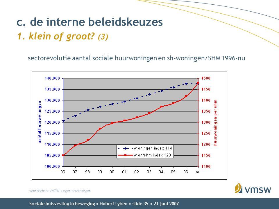 Sociale huisvesting in beweging • Hubert Lyben • slide 35 • 21 juni 2007 Kennisbeheer VMSW + eigen berekeningen c. de interne beleidskeuzes 1. klein o