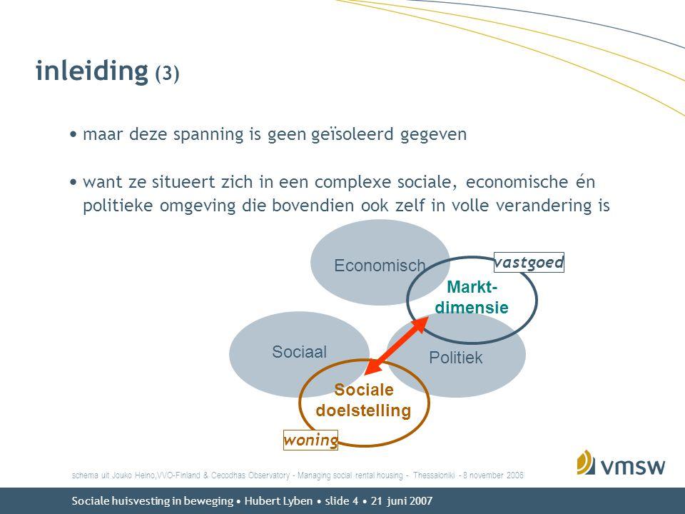 Sociale huisvesting in beweging • Hubert Lyben • slide 4 • 21 juni 2007 inleiding (3) • maar deze spanning is geen geïsoleerd gegeven • want ze situee
