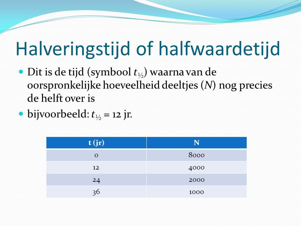 Halveringstijd of halfwaardetijd  Dit is de tijd (symbool t ½ ) waarna van de oorspronkelijke hoeveelheid deeltjes (N) nog precies de helft over is  bijvoorbeeld: t ½ = 12 jr.