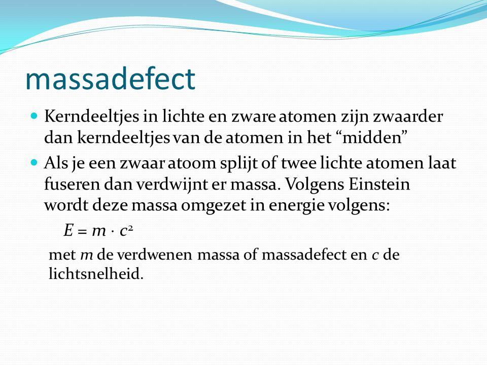 massadefect  Kerndeeltjes in lichte en zware atomen zijn zwaarder dan kerndeeltjes van de atomen in het midden  Als je een zwaar atoom splijt of twee lichte atomen laat fuseren dan verdwijnt er massa.