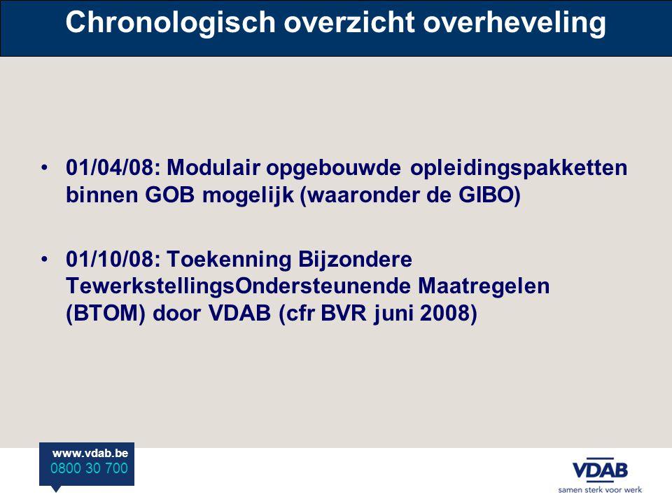 www.vdab.be 0800 30 700 Chronologisch overzicht overheveling •01/04/08: Modulair opgebouwde opleidingspakketten binnen GOB mogelijk (waaronder de GIBO) •01/10/08: Toekenning Bijzondere TewerkstellingsOndersteunende Maatregelen (BTOM) door VDAB (cfr BVR juni 2008)