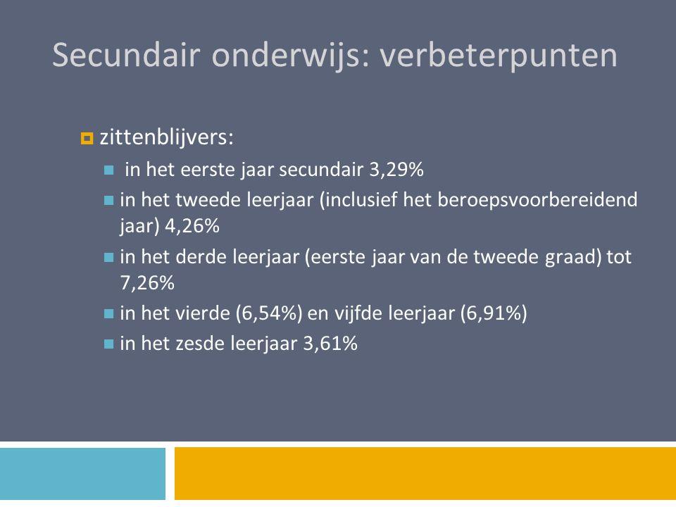 Secundair onderwijs: verbeterpunten  zittenblijvers:  in het eerste jaar secundair 3,29%  in het tweede leerjaar (inclusief het beroepsvoorbereiden