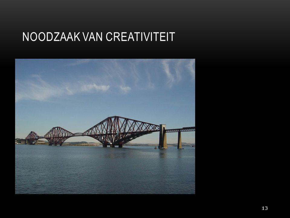 NOODZAAK VAN CREATIVITEIT 13