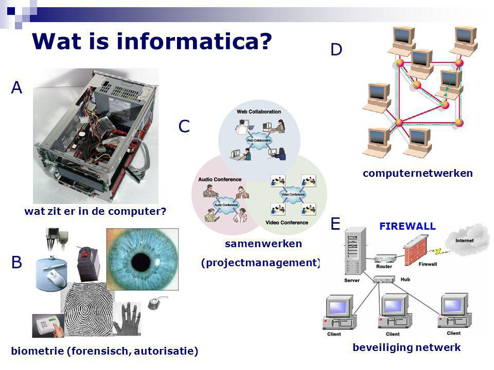Informatica is …  keuzevak in elk profiel ( examenvak in de vrije ruimte )  profielkeuzevak in 'Natuur & Techniek' (N&T)  biologie  informatica  wiskunde D  methode: online (instruct) & praktische opdrachten
