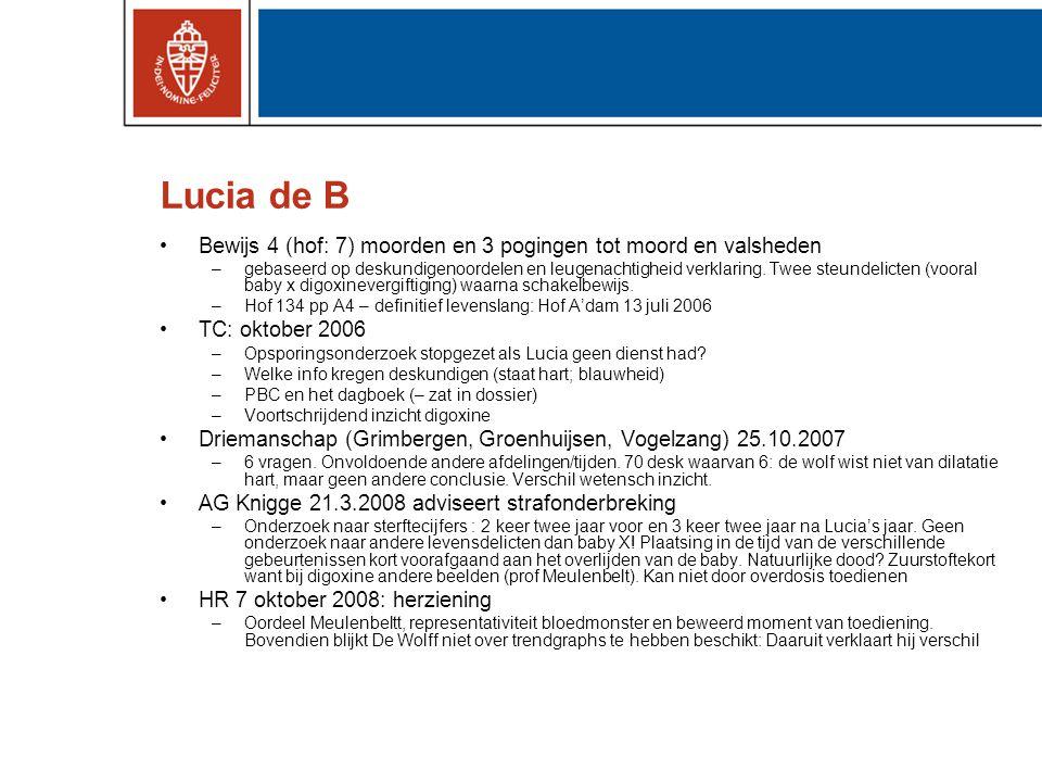 Lucia de B •Bewijs 4 (hof: 7) moorden en 3 pogingen tot moord en valsheden –gebaseerd op deskundigenoordelen en leugenachtigheid verklaring. Twee steu