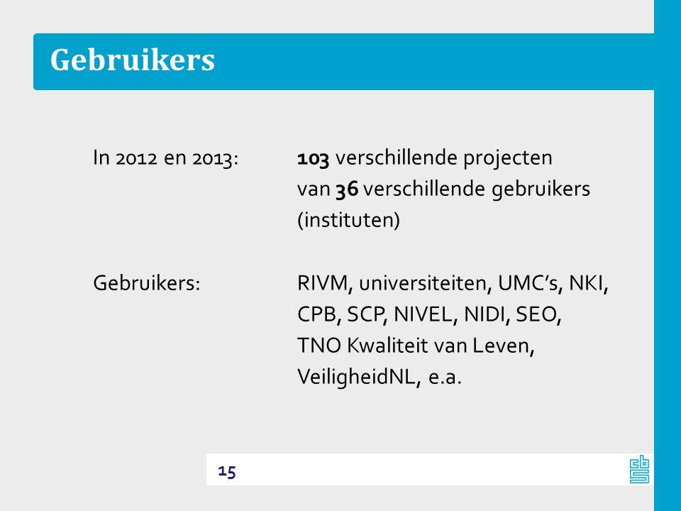 Gebruikers 15 In 2012 en 2013: 103 verschillende projecten van 36 verschillende gebruikers (instituten) Gebruikers: RIVM, universiteiten, UMC's, NKI,