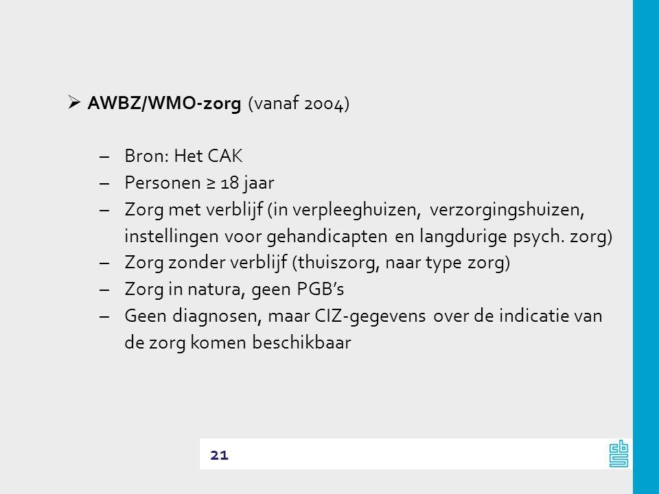 21  AWBZ/WMO-zorg (vanaf 2004) –Bron: Het CAK –Personen ≥ 18 jaar –Zorg met verblijf (in verpleeghuizen, verzorgingshuizen, instellingen voor gehandi