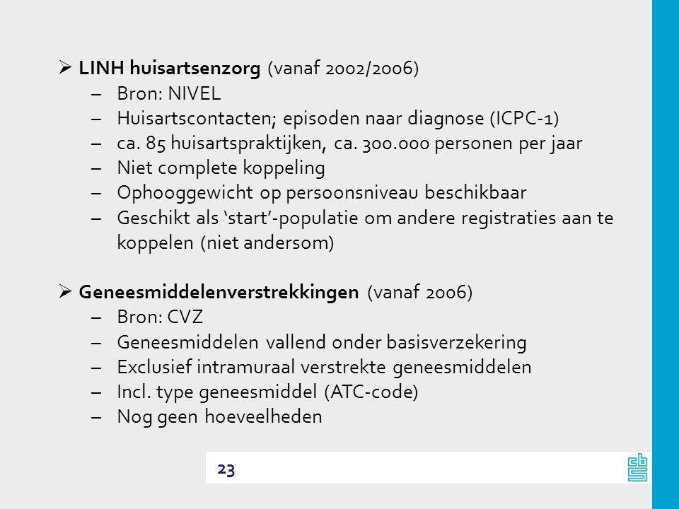 23  LINH huisartsenzorg (vanaf 2002/2006) –Bron: NIVEL –Huisartscontacten; episoden naar diagnose (ICPC-1) –ca. 85 huisartspraktijken, ca. 300.000 pe