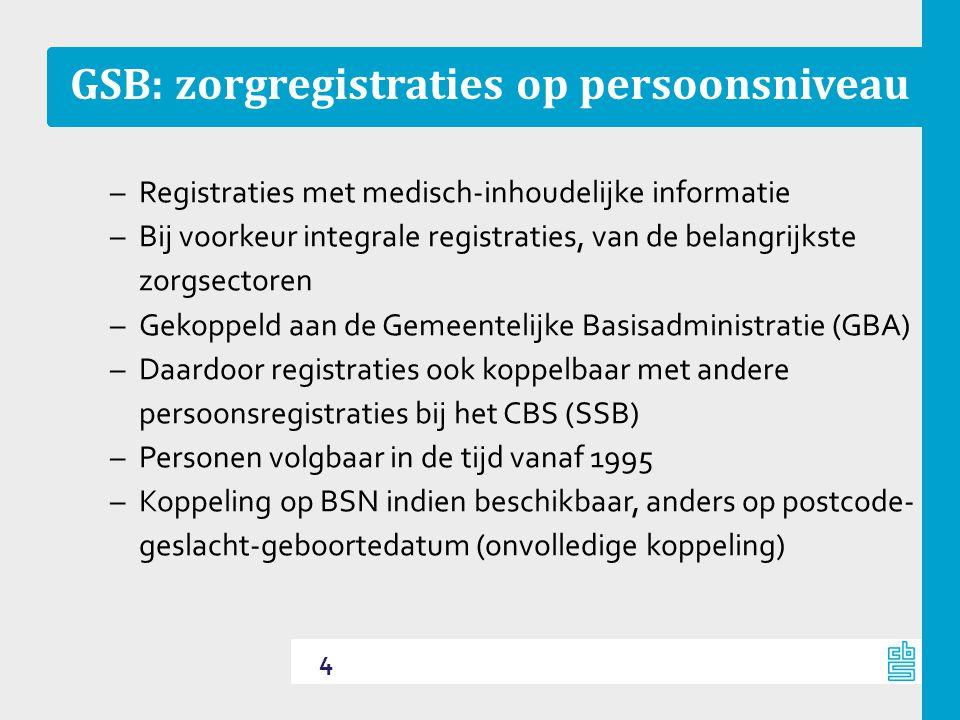 GSB: zorgregistraties op persoonsniveau –Registraties met medisch-inhoudelijke informatie –Bij voorkeur integrale registraties, van de belangrijkste z
