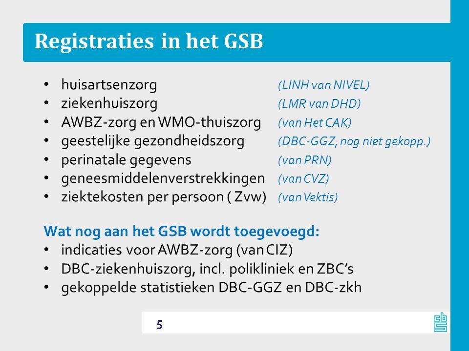 Registraties in het GSB 5 • huisartsenzorg (LINH van NIVEL) • ziekenhuiszorg (LMR van DHD) • AWBZ-zorg en WMO-thuiszorg (van Het CAK) • geestelijke ge