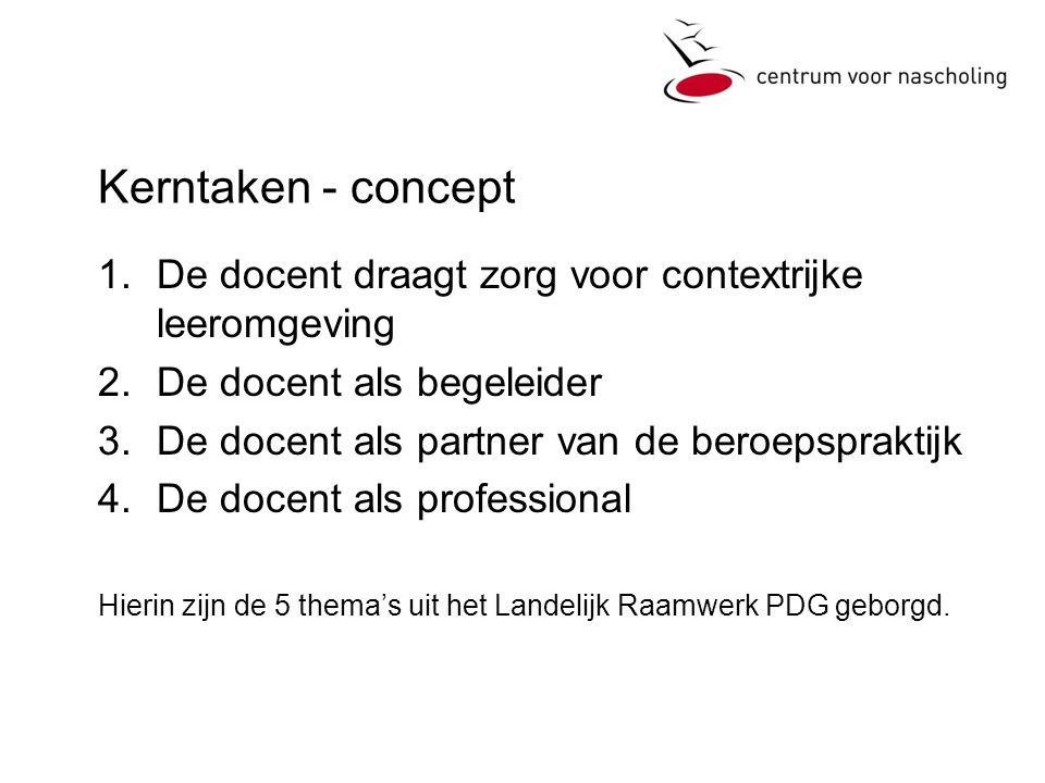 Kerntaken - concept 1.De docent draagt zorg voor contextrijke leeromgeving 2.De docent als begeleider 3.De docent als partner van de beroepspraktijk 4