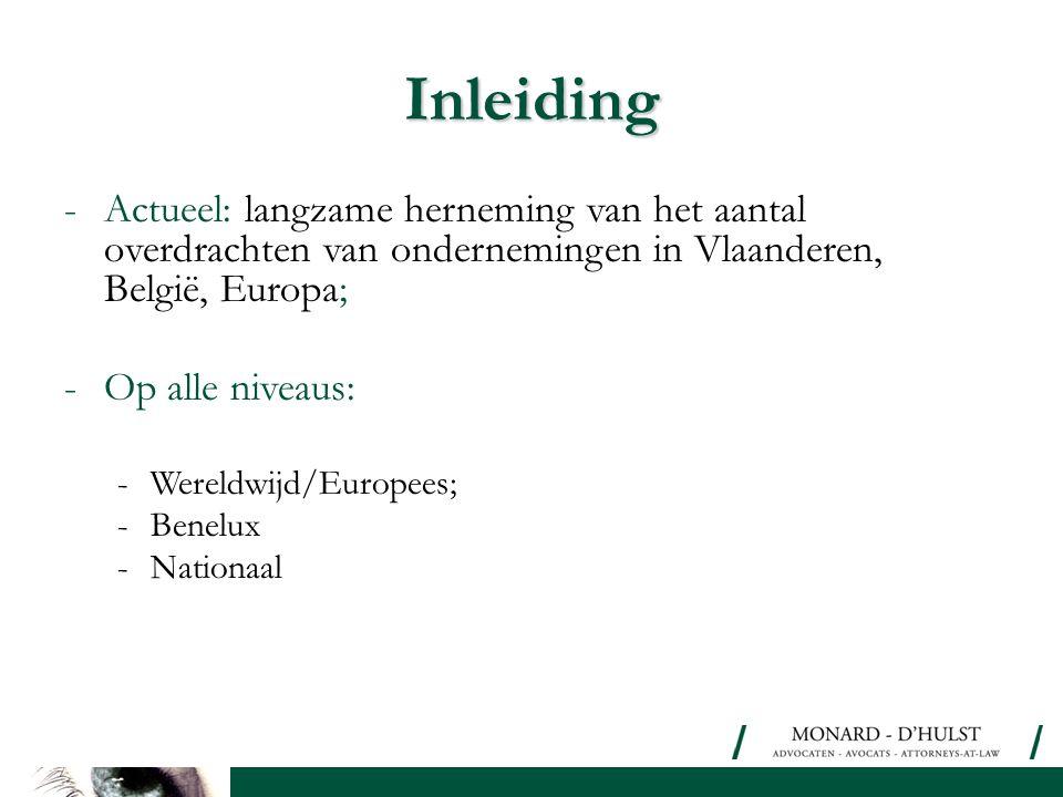 Inleiding -Actueel: langzame herneming van het aantal overdrachten van ondernemingen in Vlaanderen, België, Europa; -Op alle niveaus: -Wereldwijd/Euro