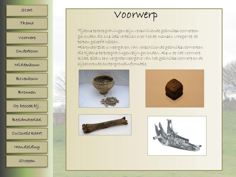 Pot met botten Deze pot is ongeveer rond het jaar 1000 tot 1300 gebruikt.