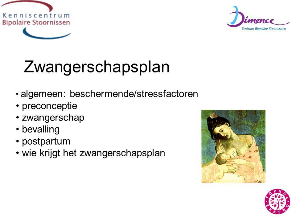 • algemeen: beschermende/stressfactoren • preconceptie • zwangerschap • bevalling • postpartum • wie krijgt het zwangerschapsplan Zwangerschapsplan