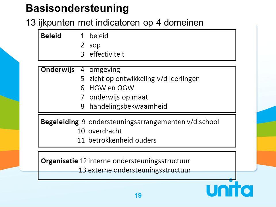 19 Basisondersteuning 13 ijkpunten met indicatoren op 4 domeinen Beleid 1 beleid 2 sop 3 effectiviteit Onderwijs 4 omgeving 5 zicht op ontwikkeling v/
