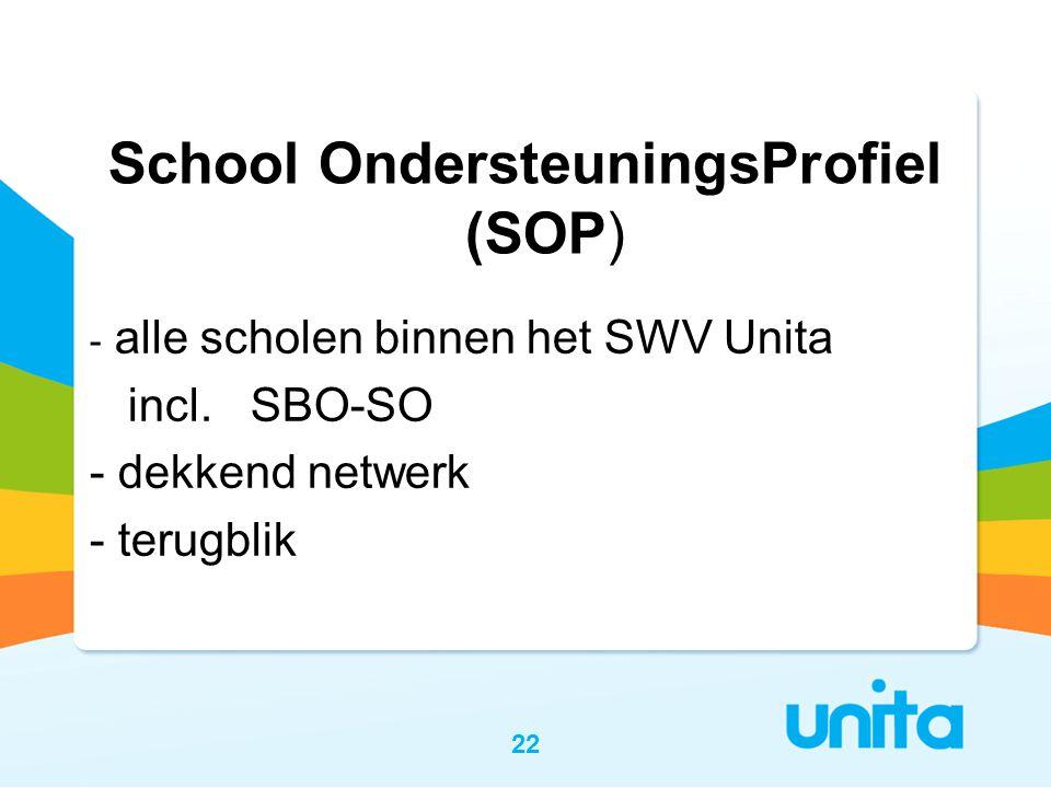 22 School OndersteuningsProfiel (SOP) - alle scholen binnen het SWV Unita incl. SBO-SO - dekkend netwerk - terugblik