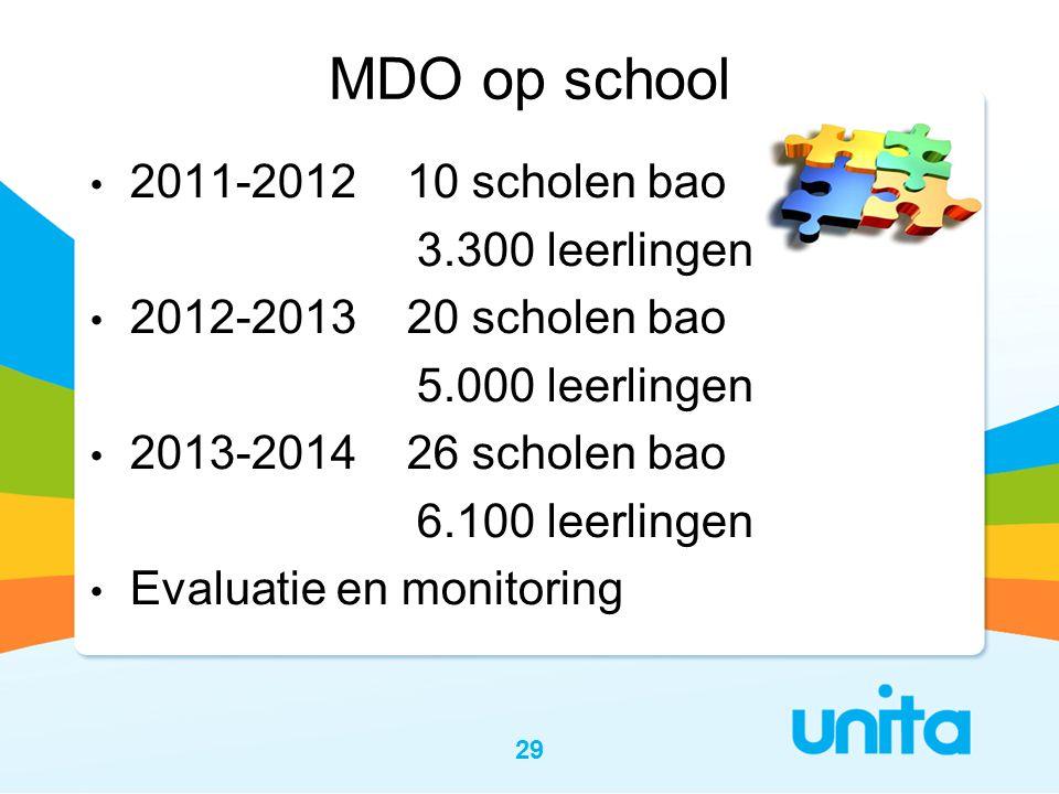 29 MDO op school • 2011-2012 10 scholen bao 3.300 leerlingen • 2012-2013 20 scholen bao 5.000 leerlingen • 2013-2014 26 scholen bao 6.100 leerlingen • Evaluatie en monitoring