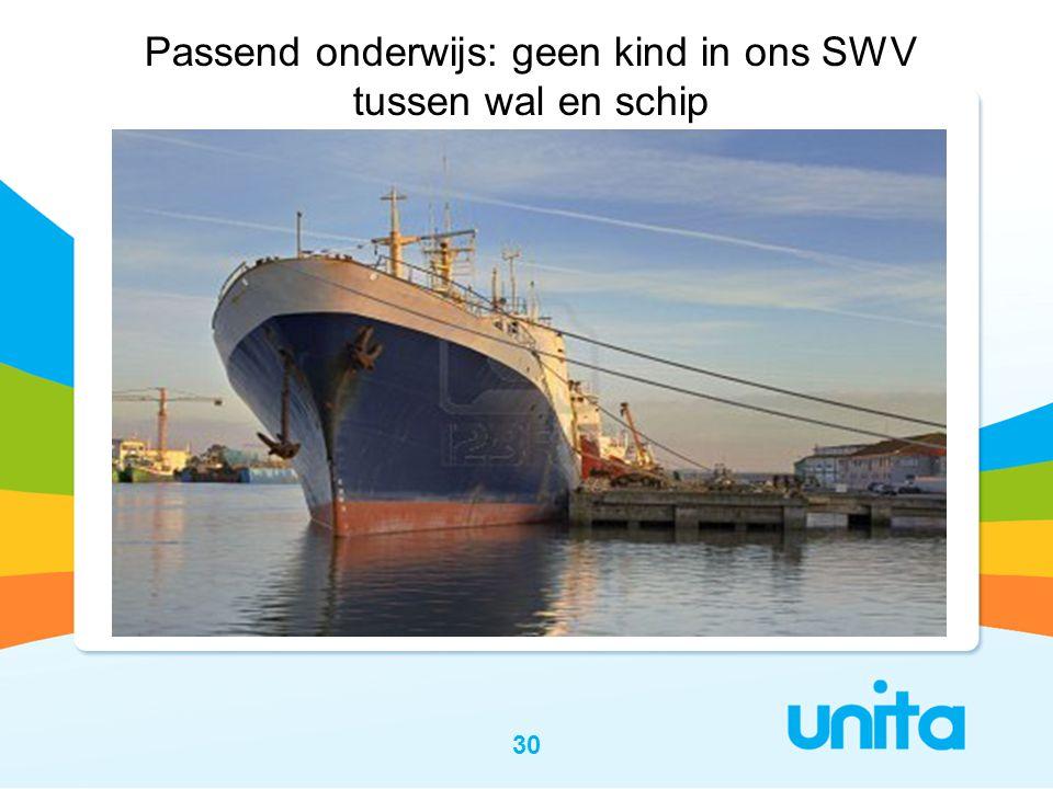 30 Passend onderwijs: geen kind in ons SWV tussen wal en schip